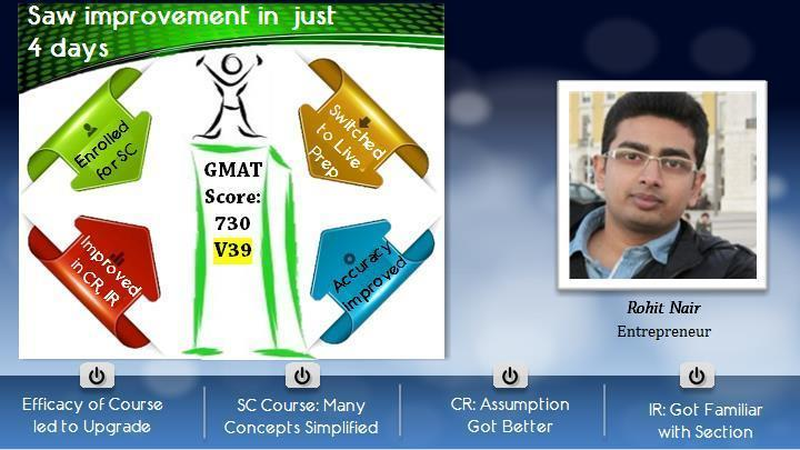 Is start up give you good packages !!!!!! Join e-GMAT