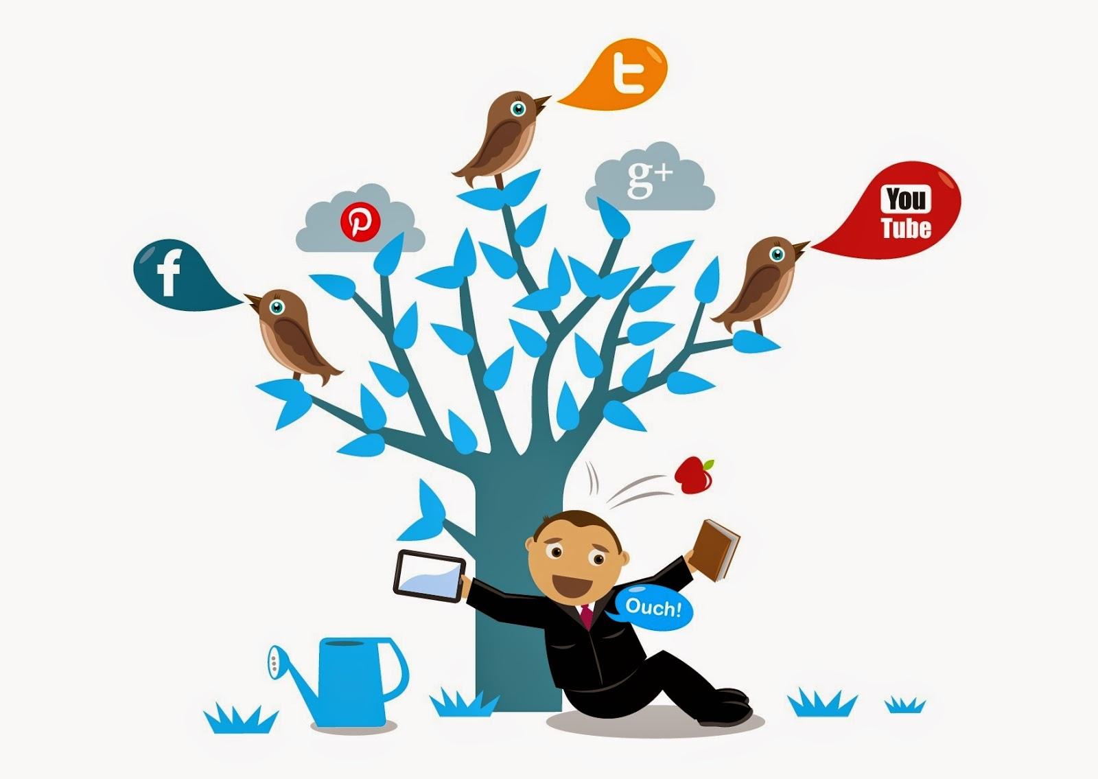Digital Marketing-Job Opportunities